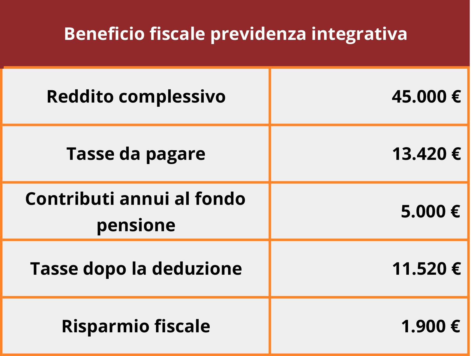 Beneficio_Fiscale_Franchising